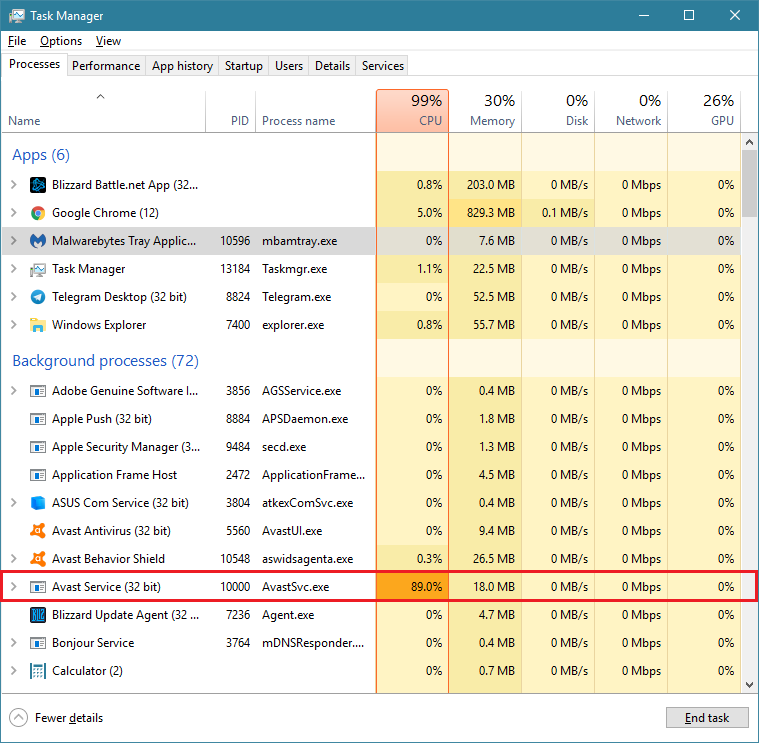 Avast Service High CPU Usage in Windows 10, 8 and 7